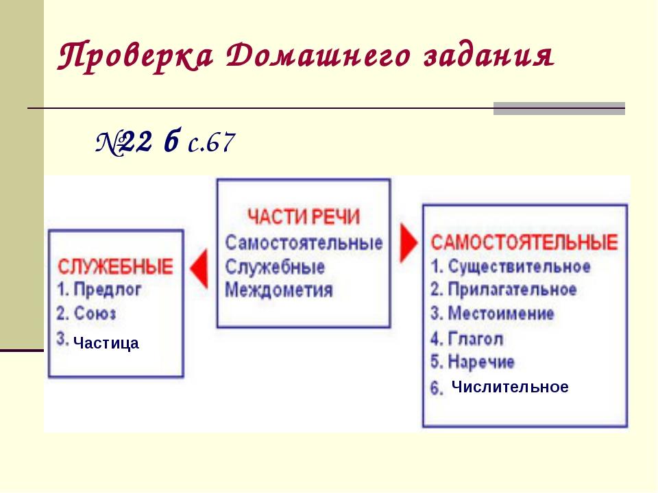 Проверка Домашнего задания №22 б с.67