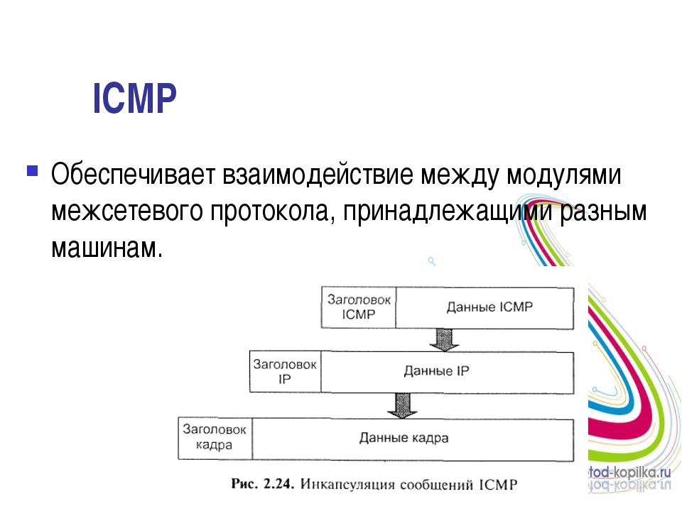 ICMP Обеспечивает взаимодействие между модулями межсетевого протокола, принад...