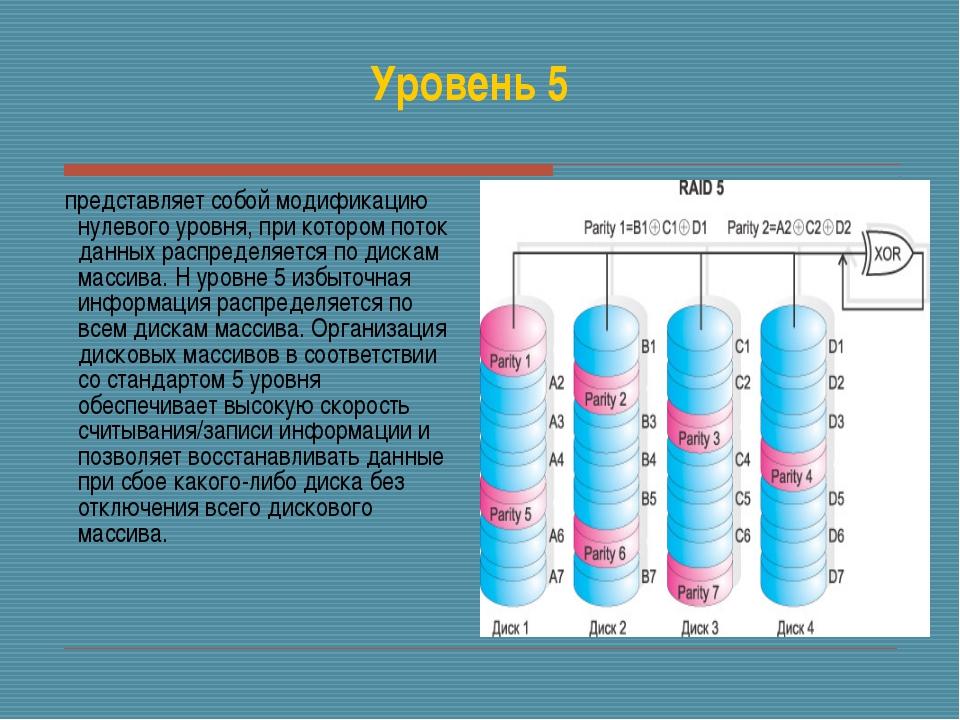 Уровень 5 представляет собой модификацию нулевого уровня, при котором поток д...
