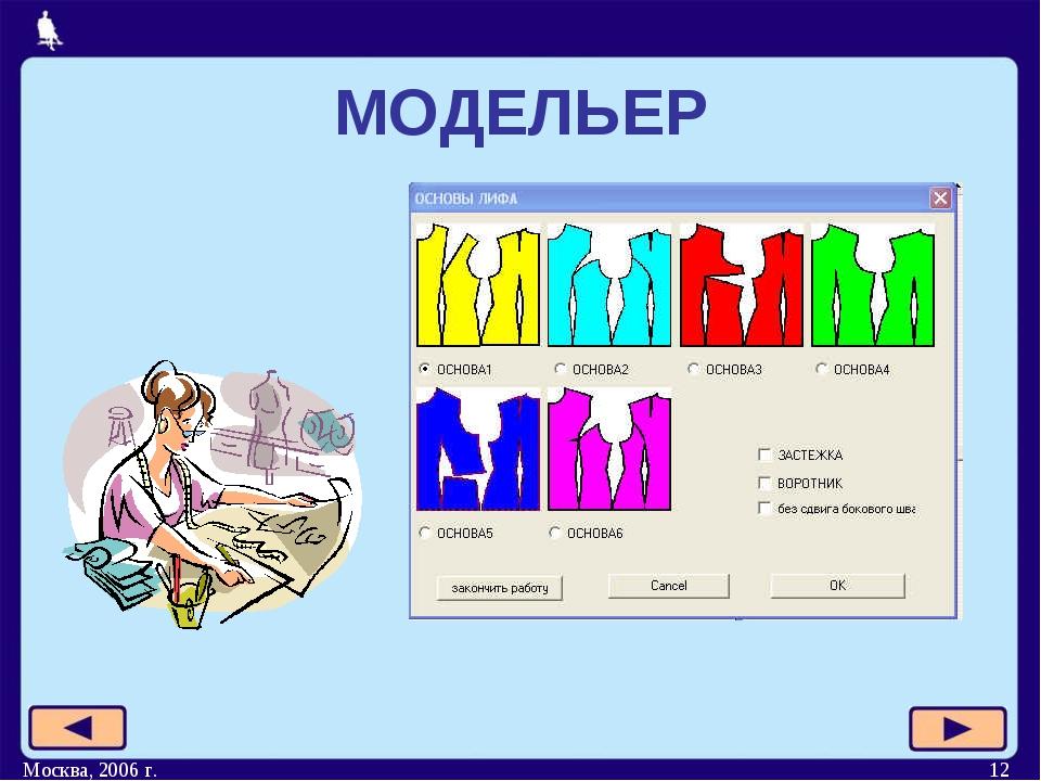 Москва, 2006 г. * МОДЕЛЬЕР Москва, 2006 г.