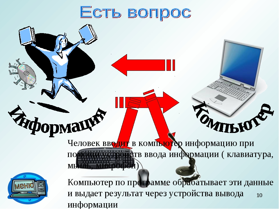 * Человек вводит в компьютер информацию при помощи устройств ввода информации...