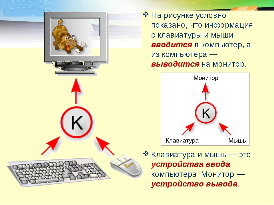 На рисунке условно показано, что информация с клавиатуры и мыши вводится в ко...