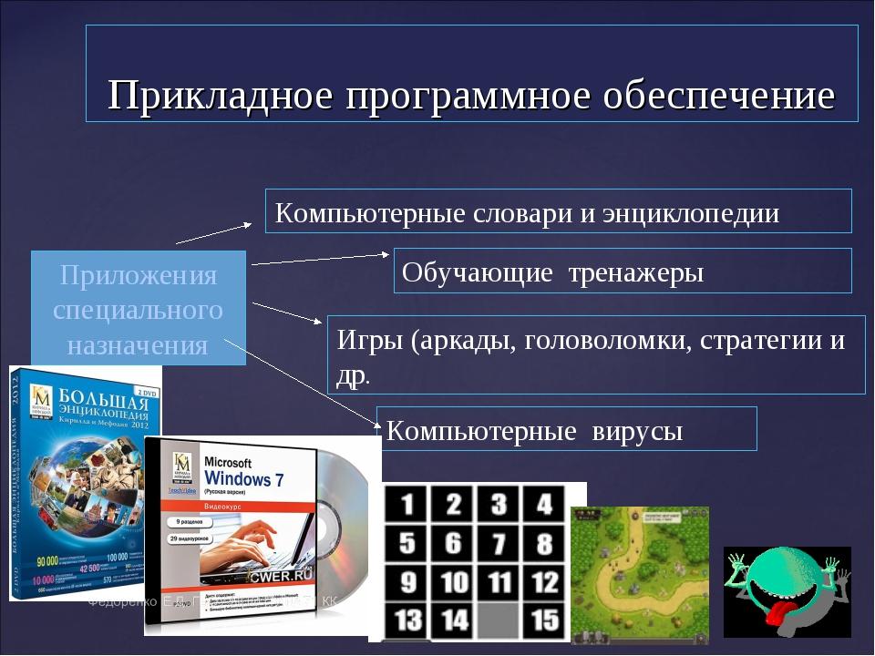 Прикладное программное обеспечение