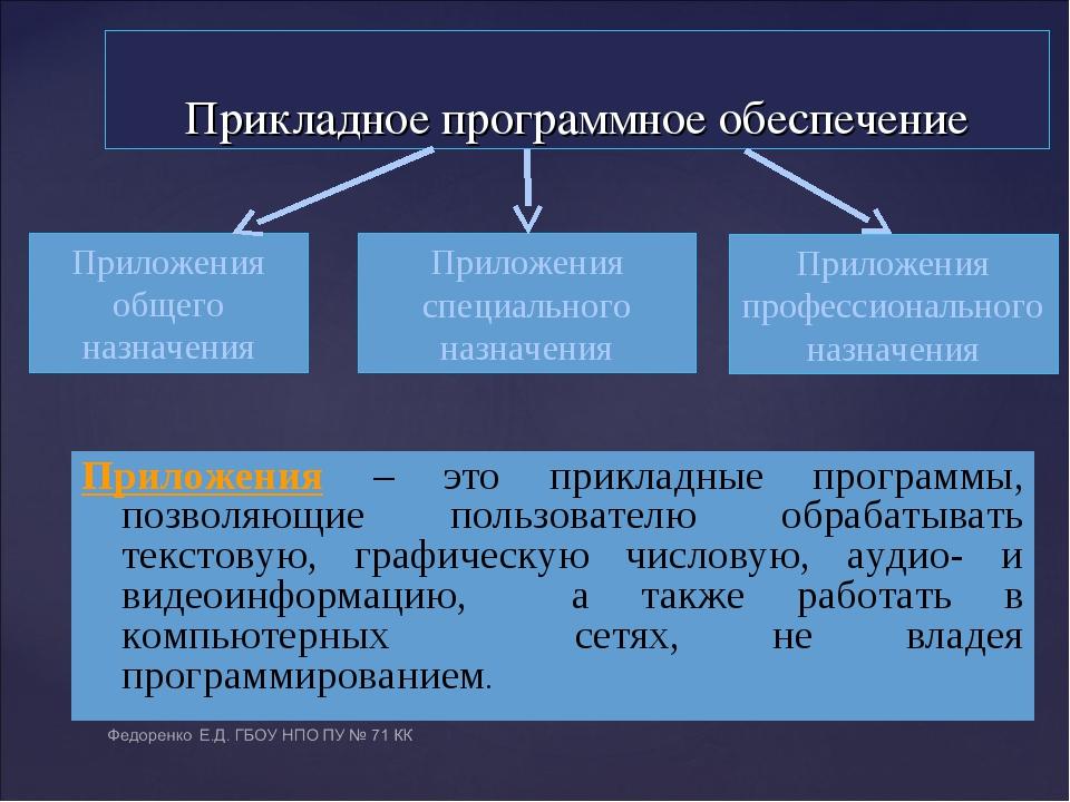 Приложения общего назначения Прикладное программное обеспечение Приложения сп...