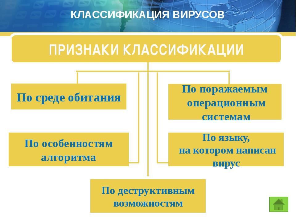 Литература Анин Б. Защита компьютерной информации. – СПб. : БХВ – Санкт – Пет...