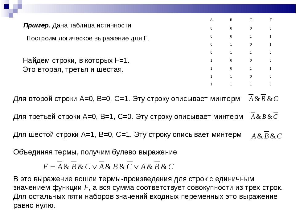 Пример. Дана таблица истинности: Для второй строки A=0, B=0, C=1. Эту строку...
