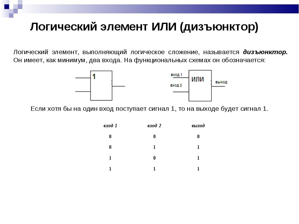 Логический элемент ИЛИ (дизъюнктор) Логический элемент, выполняющий логическо...