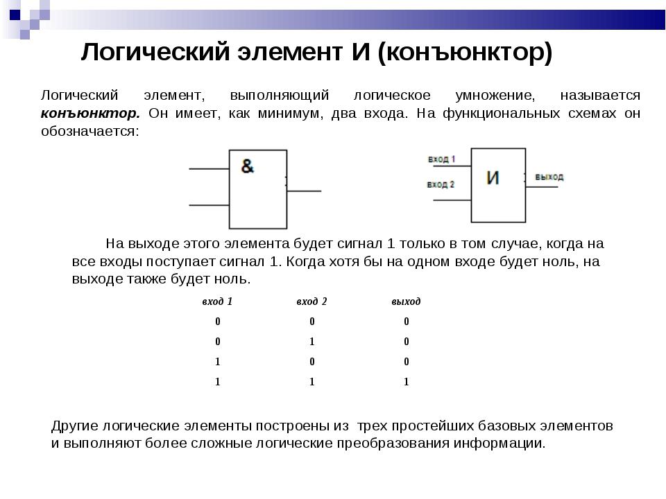 Логический элемент И (конъюнктор) Логический элемент, выполняющий логическое...