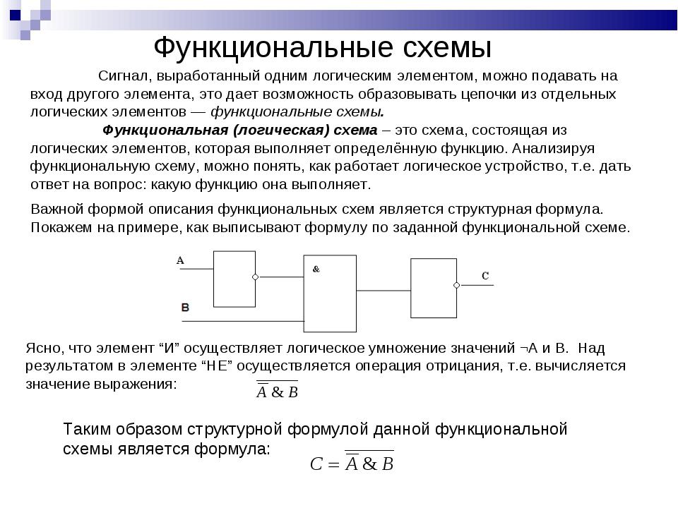 Функциональные схемы Сигнал, выработанный одним логическим элементом, можно...