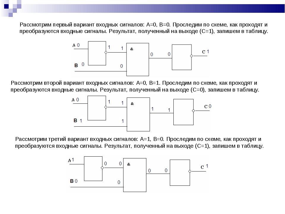 Рассмотрим первый вариант входных сигналов: А=0, В=0. Проследим по схеме, как...
