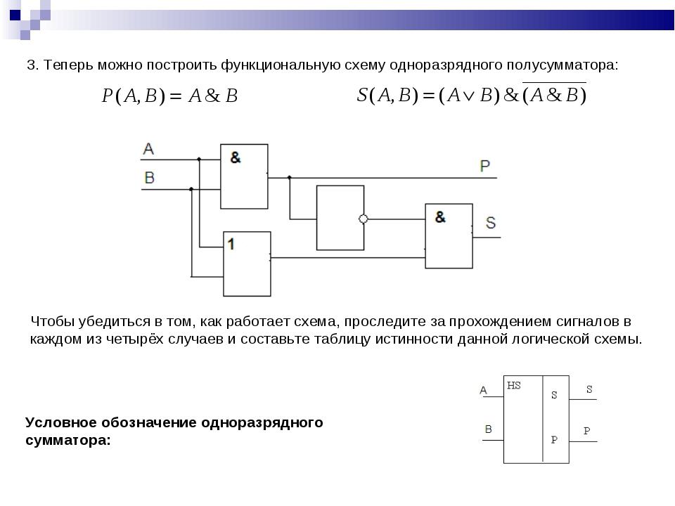 3. Теперь можно построить функциональную схему одноразрядного полусумматора:...
