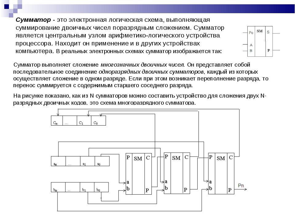 Сумматор - это электронная логическая схема, выполняющая суммирование двоичны...