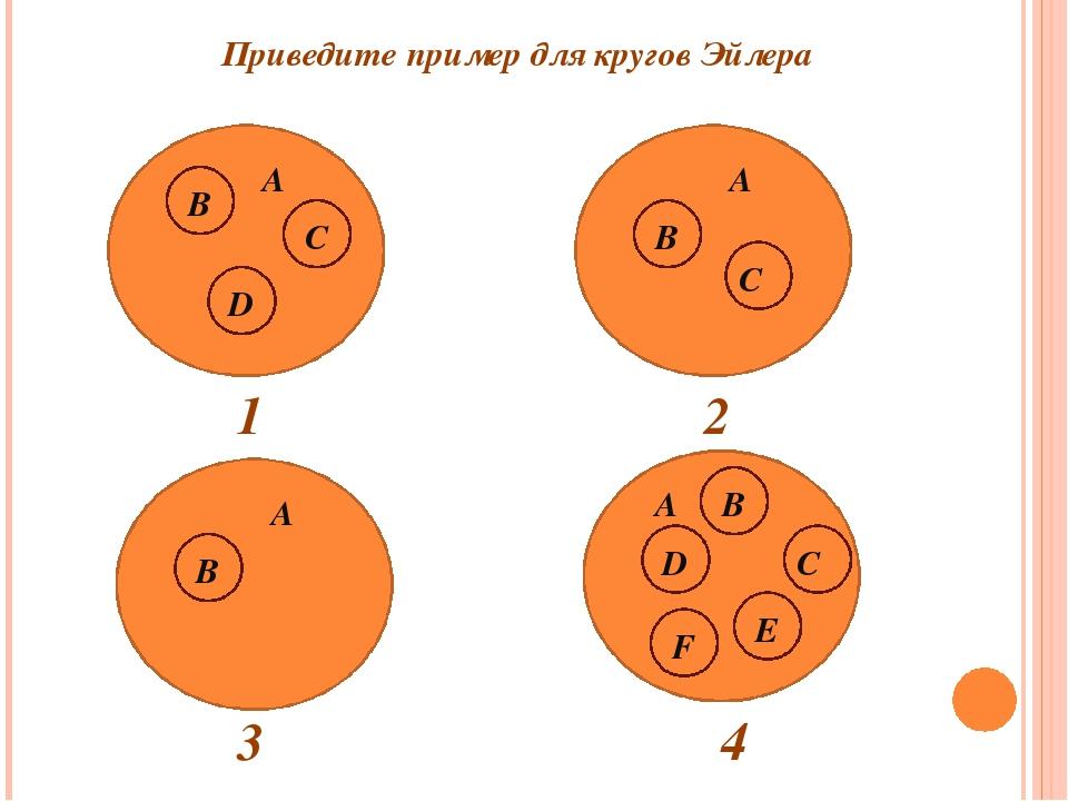 Приведите пример для кругов Эйлера 1 2 3 4 А В С D А В С А В А В С D E F
