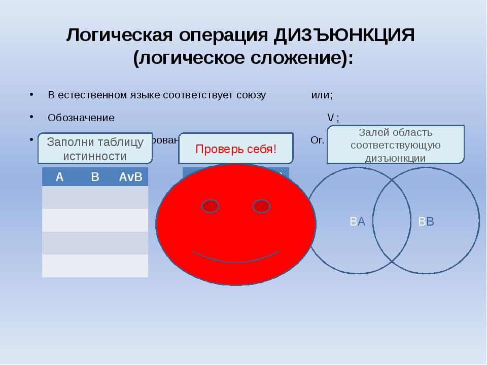 Логическая операция ДИЗЪЮНКЦИЯ (логическое сложение): В естественном языке со...