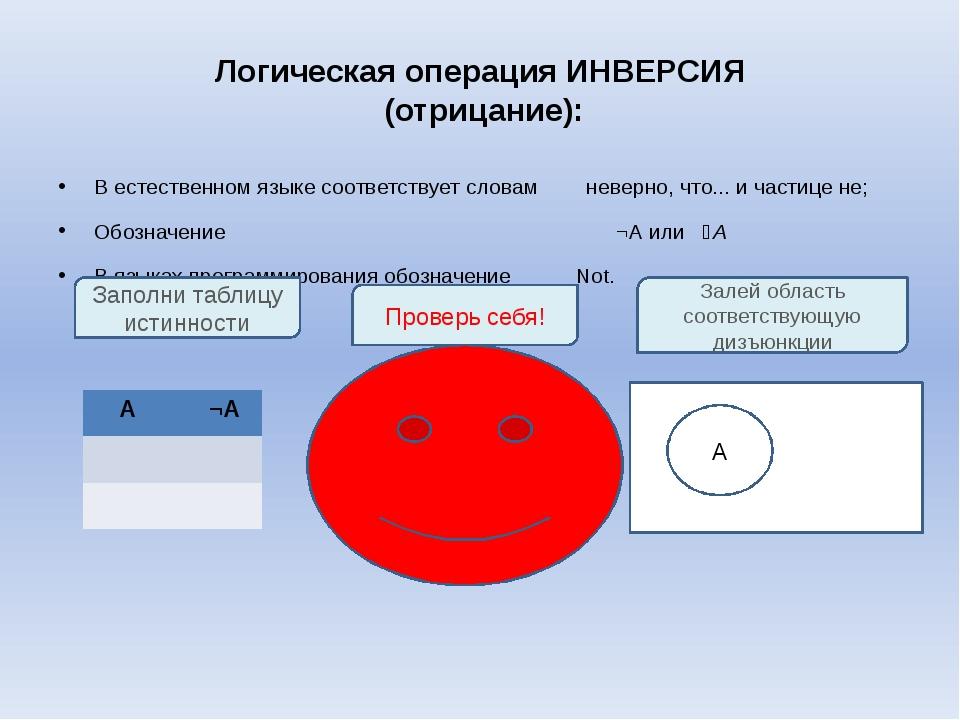 Логическая операция ИНВЕРСИЯ (отрицание): В естественном языке соответствует...