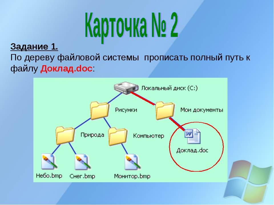 Задание 1. По дереву файловой системы прописать полный путь к файлу Доклад.doc: