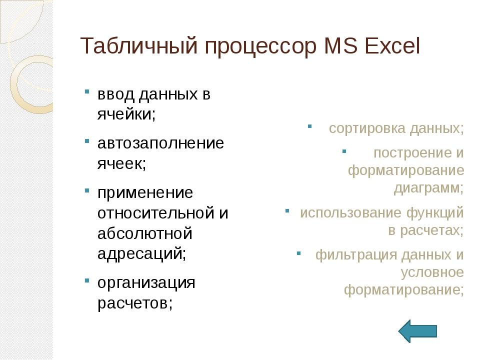 MS Power Point В большинстве случаев презентация готовится для показа с испол...