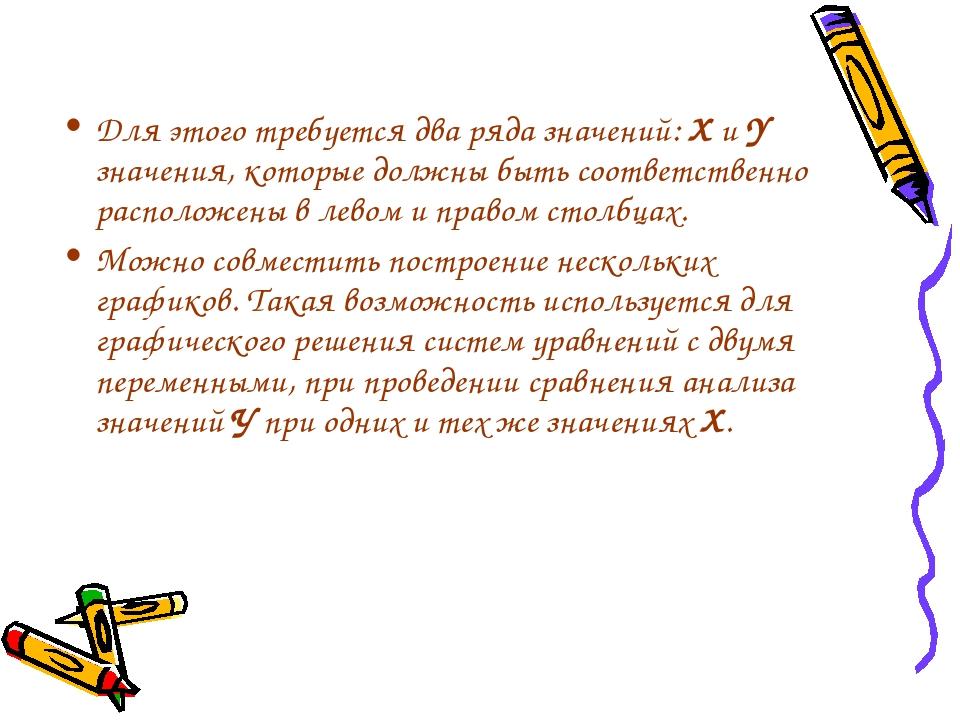 Для этого требуется два ряда значений: Х и Y значения, которые должны быть со...