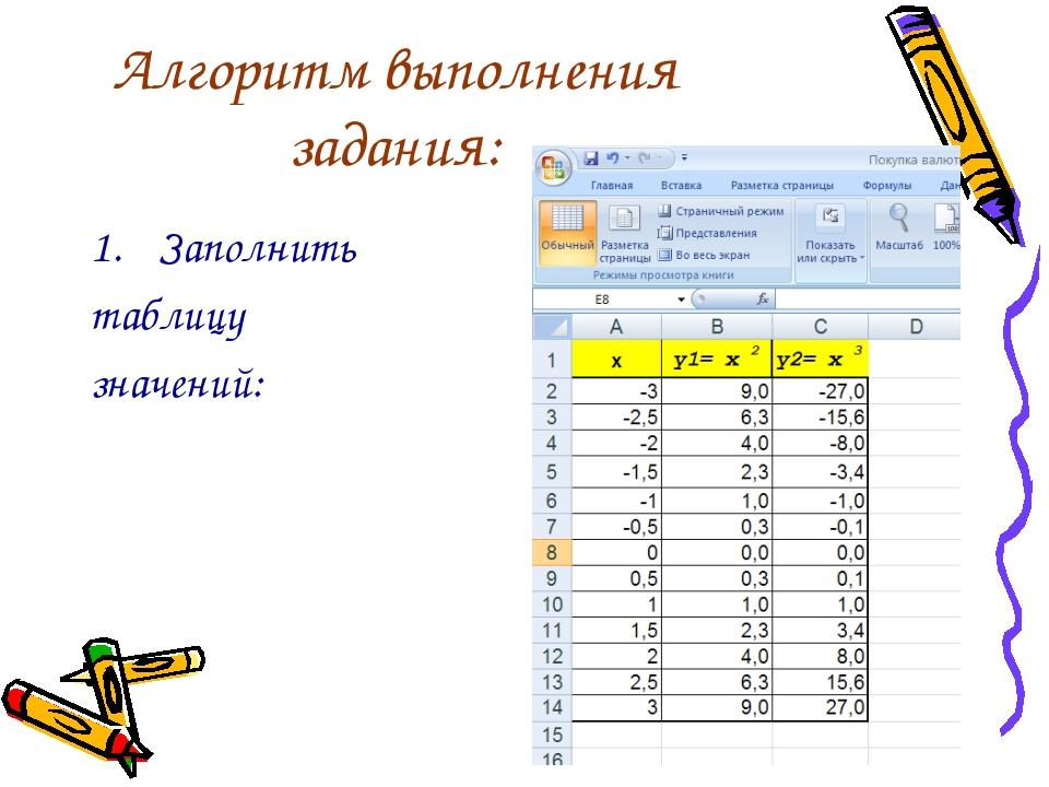 Алгоритм выполнения задания: Заполнить таблицу значений: