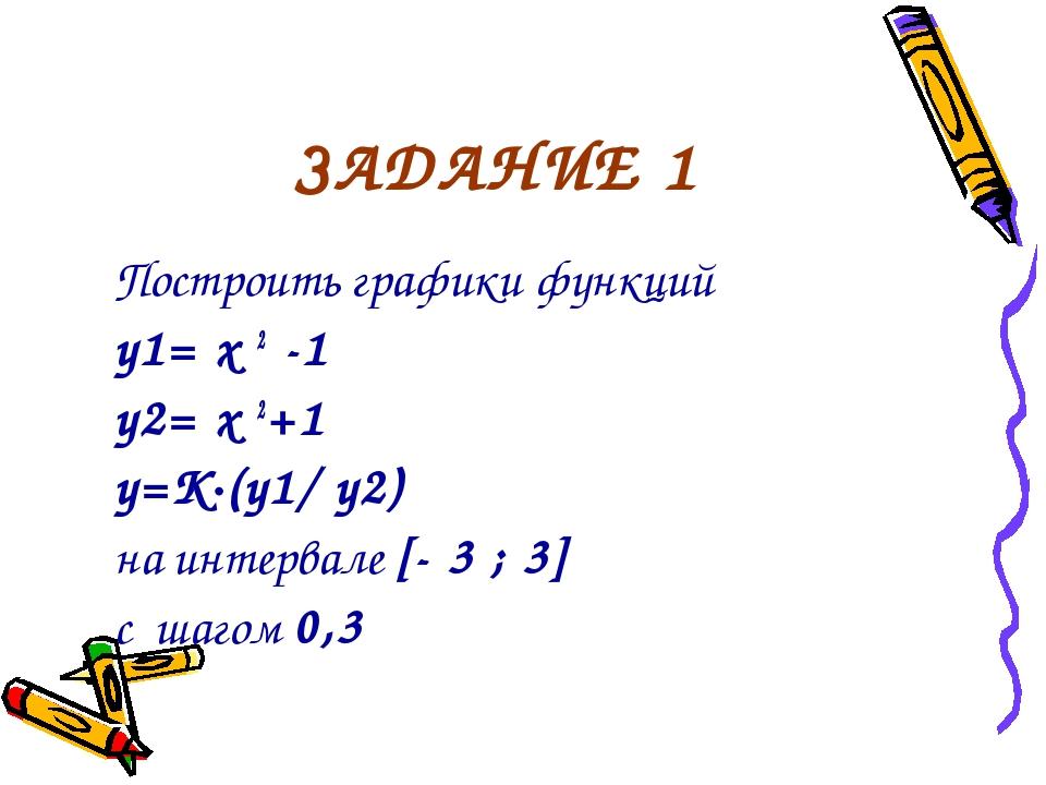 ЗАДАНИЕ 1 Построить графики функций y1= x 2 -1 y2= x 2+1 y=К·(y1/ y2) на инте...