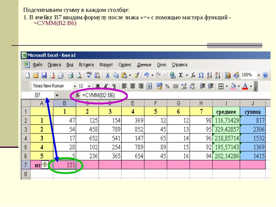 Подсчитываем сумму в каждом столбце: 1. В ячейку В7 вводим формулу после знак...