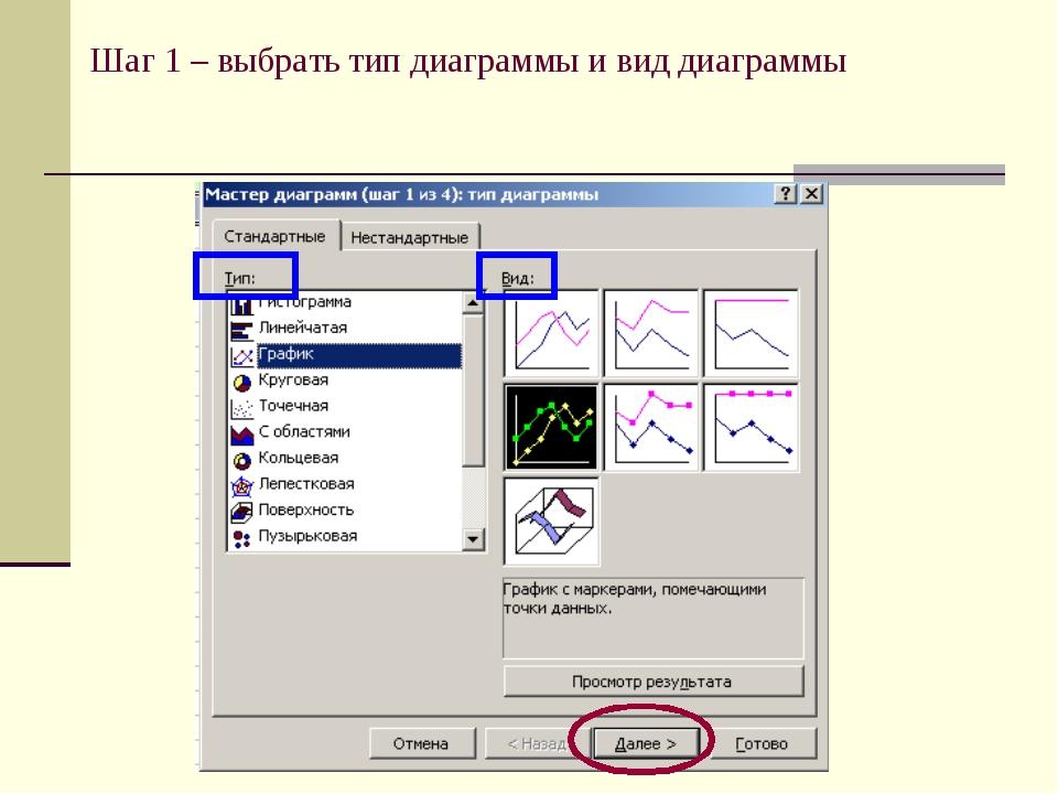 Шаг 1 – выбрать тип диаграммы и вид диаграммы
