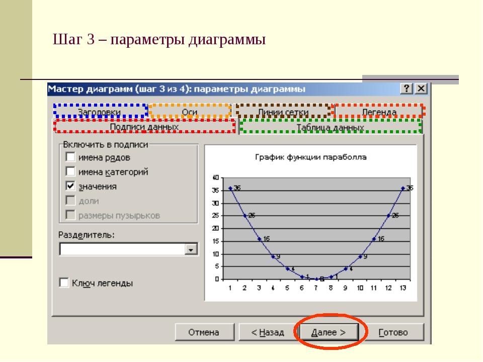 Шаг 3 – параметры диаграммы
