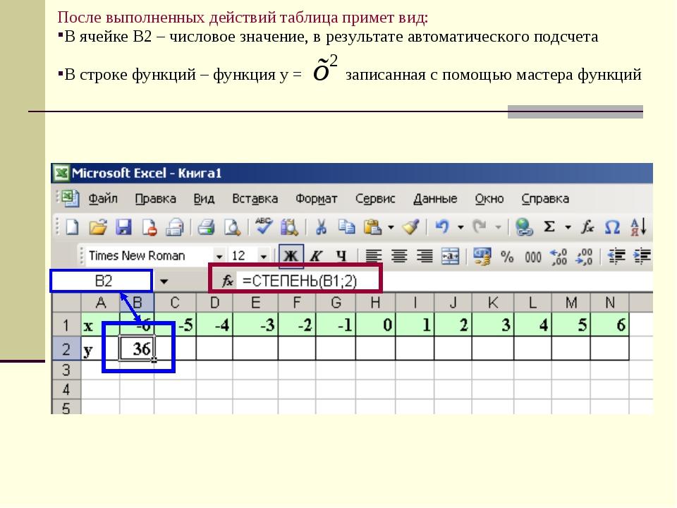 После выполненных действий таблица примет вид: В ячейке В2 – числовое значени...