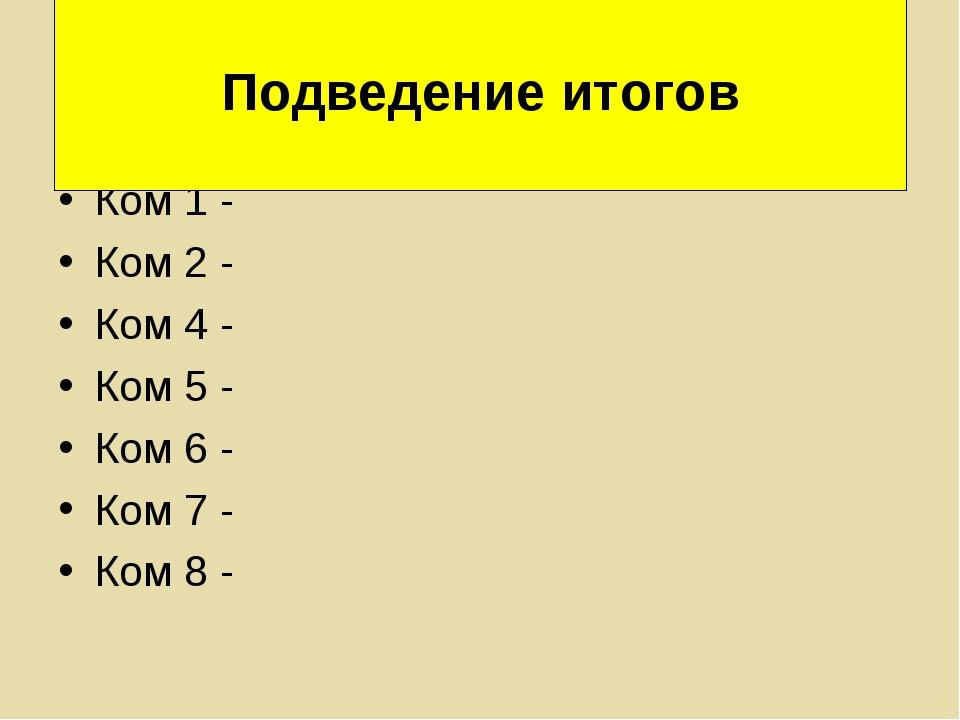 Ком 1 - Ком 2 - Ком 4 - Ком 5 - Ком 6 - Ком 7 - Ком 8 - Подведение итогов