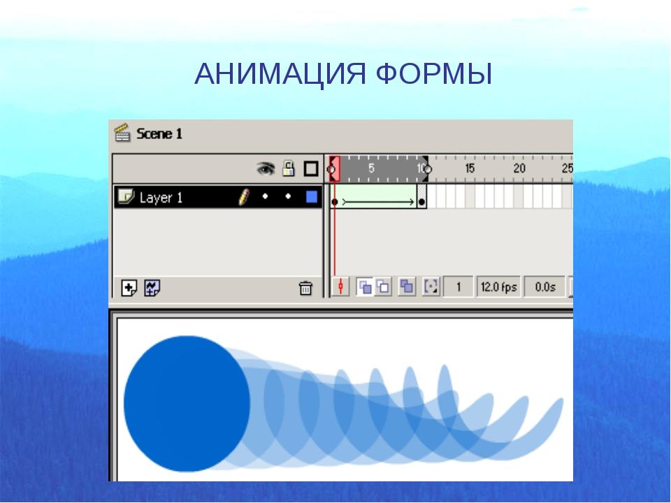 АНИМАЦИЯ ФОРМЫ