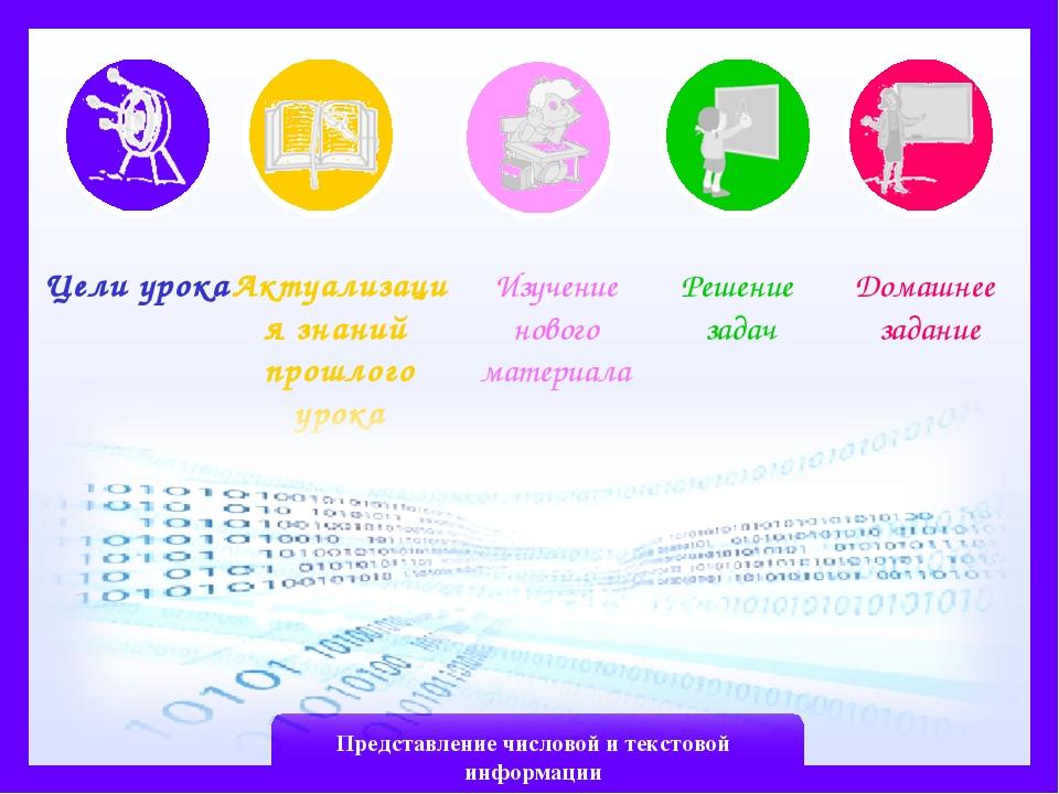 Представление числовой и текстовой информации Актуализация знаний прошлого ур...