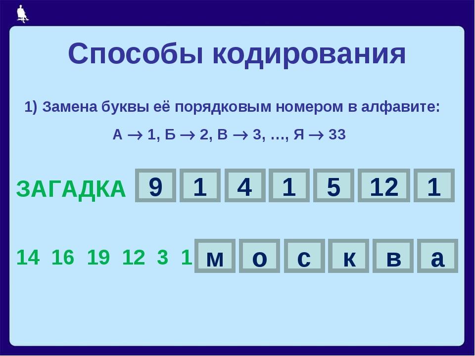 1) Замена буквы её порядковым номером в алфавите: А  1, Б  2, В  3, …, Я ...