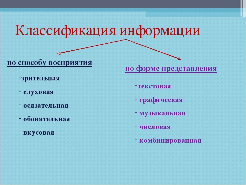 Классификация информации по способу восприятия по форме представления зритель...
