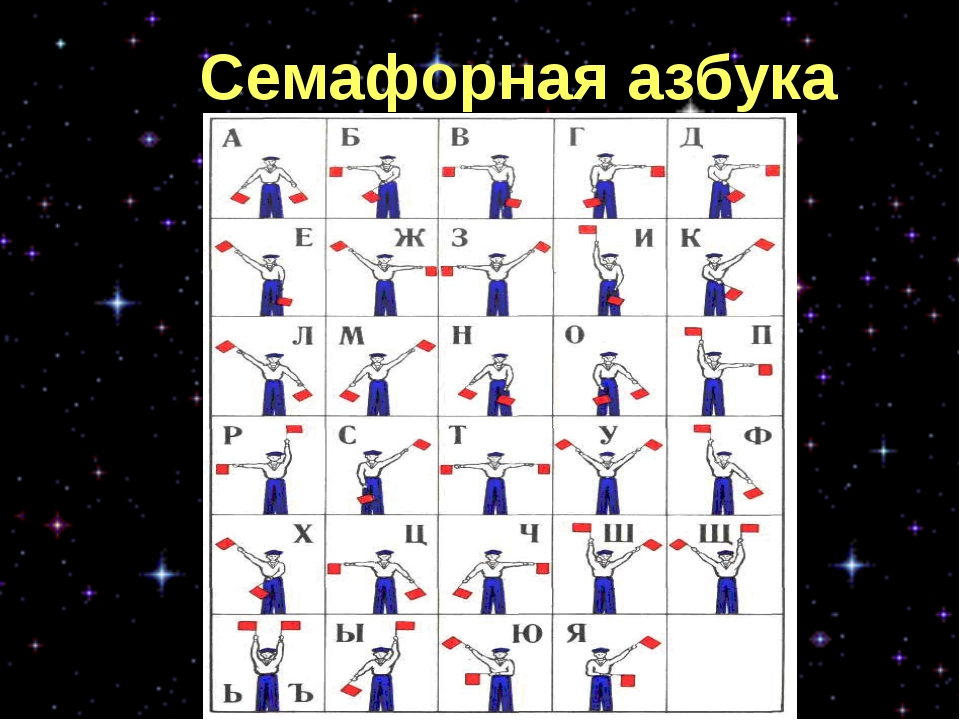 Семафорная азбука