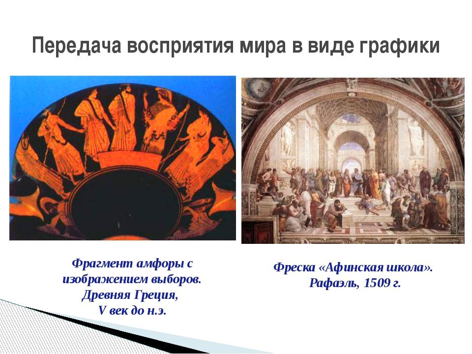 Передача восприятия мира в виде графики Фрагмент амфоры с изображением выборо...