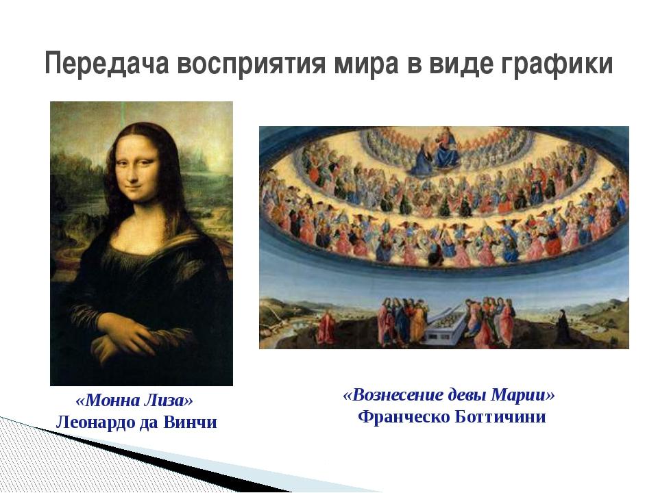 Передача восприятия мира в виде графики «Монна Лиза» Леонардо да Винчи «Возне...