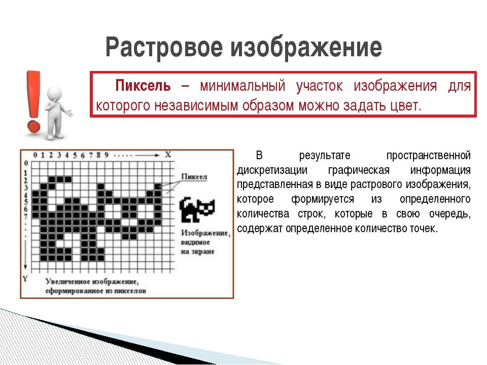 Растровое изображение Пиксель – минимальный участок изображения для которого...
