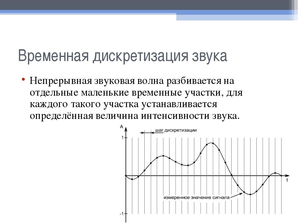 Временная дискретизация звука Непрерывная звуковая волна разбивается на отдел...