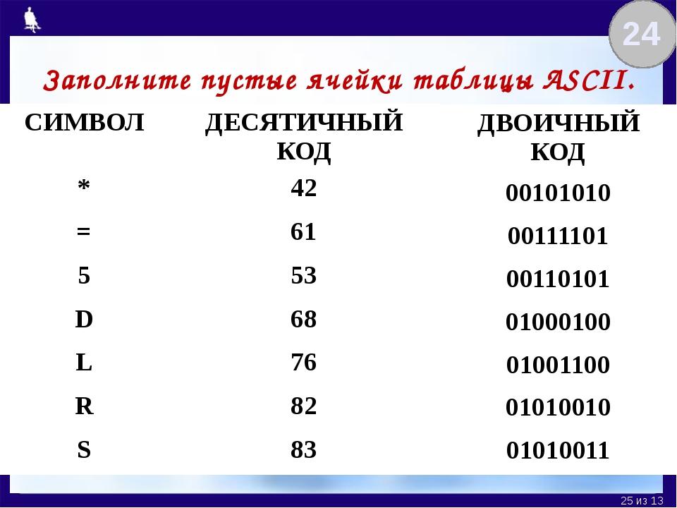 24 Заполните пустые ячейки таблицы ASCII. СИМВОЛ ДЕСЯТИЧНЫЙ КОД * 42 = 61 5...
