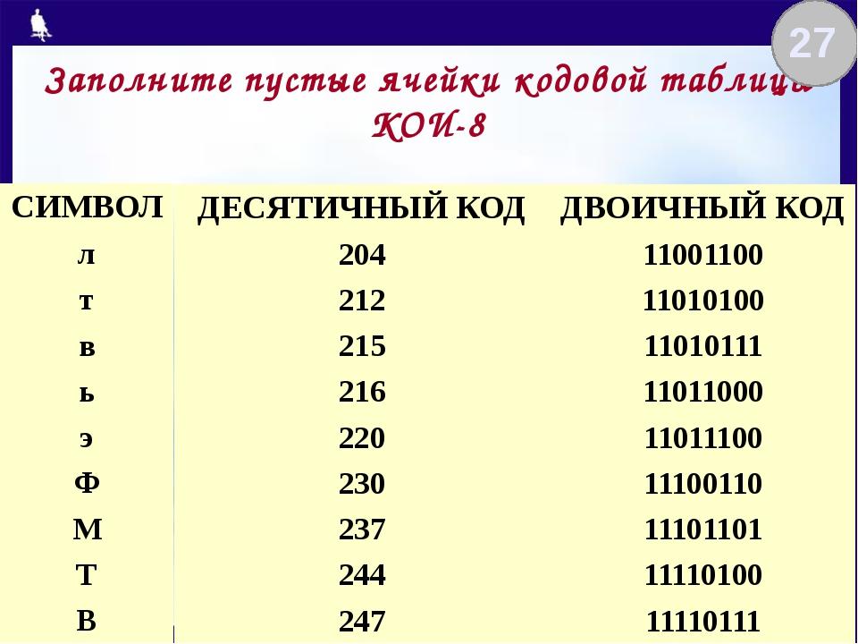 Заполните пустые ячейки кодовой таблицы КОИ-8 27 СИМВОЛ л т в ь э Ф М Т В ДВО...