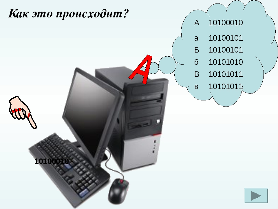 10100010 Как это происходит? А10100010 а10100101 Б10100101 б10101010 В10...