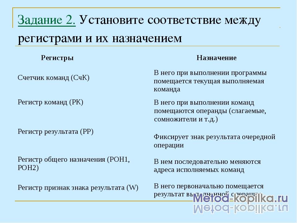 Задание 2. Установите соответствие между регистрами и их назначением Регистры...