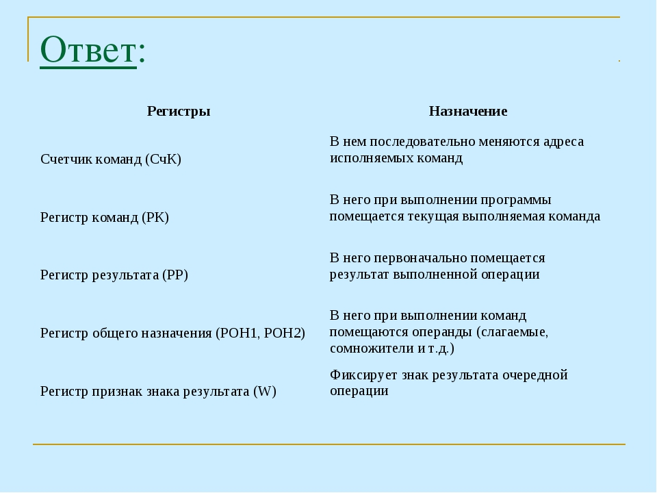 Ответ: Регистры Счетчик команд (СчК) Регистр команд (РК) Регистр результата (...