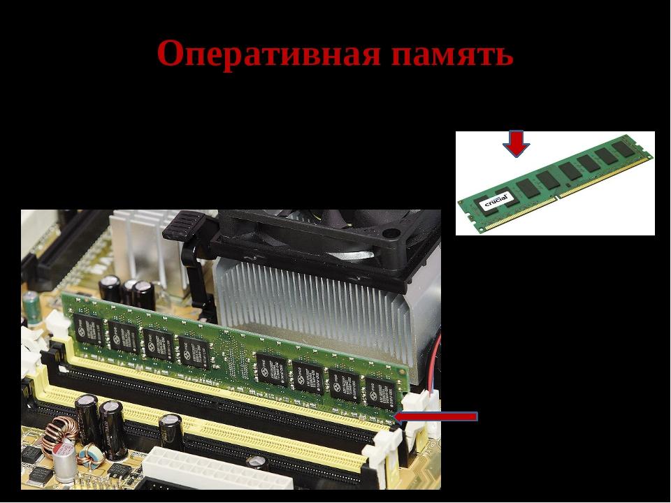 Оперативная память Оперативная память изготавливается в виде Модули памяти ус...