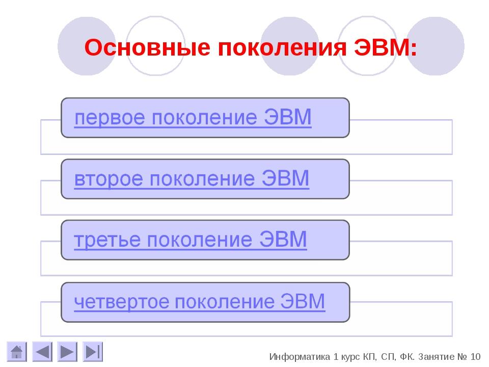 Основные поколения ЭВМ: Информатика 1 курс КП, СП, ФК. Занятие № 10