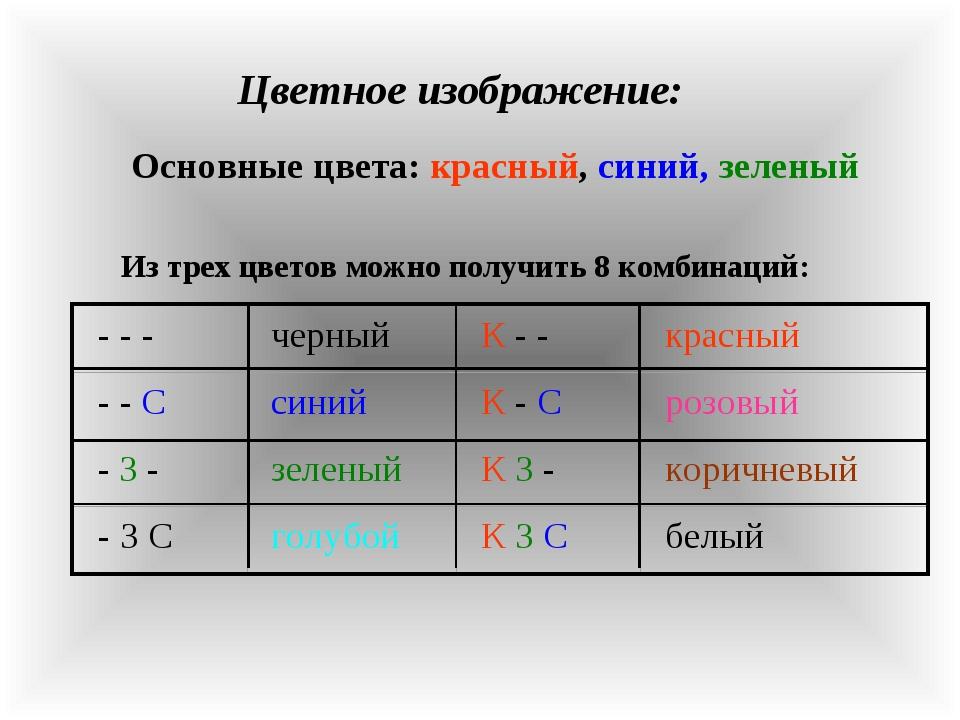 Цветное изображение: Основные цвета: красный, синий, зеленый Из трех цветов...
