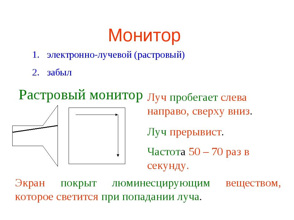 Монитор электронно-лучевой (растровый) забыл Растровый монитор Луч пробегает...