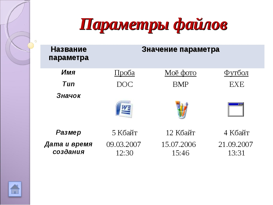 Параметры файлов Название параметраЗначение параметра ИмяПробаМоё фотоФу...