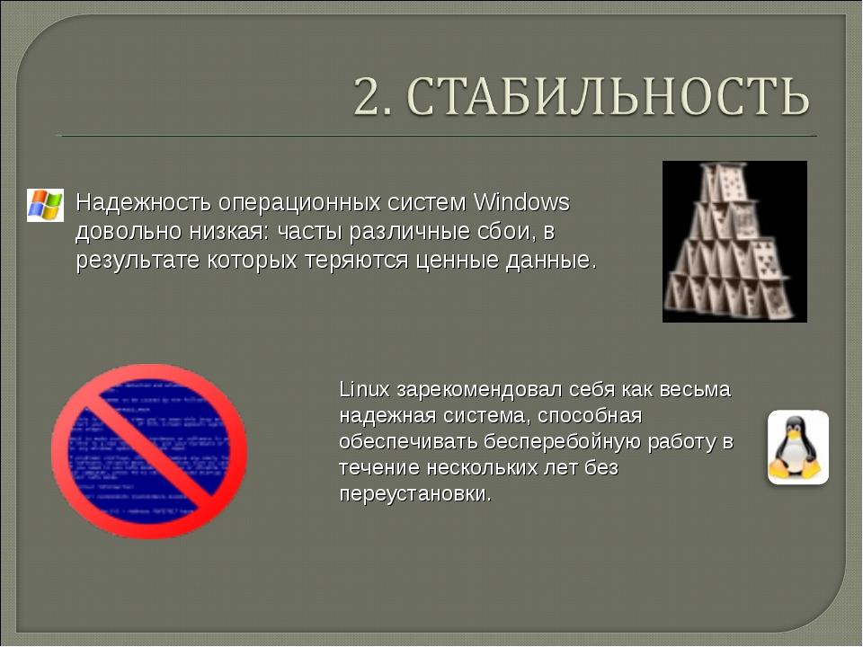 Надежность операционных систем Windows довольно низкая: часты различные сбои,...