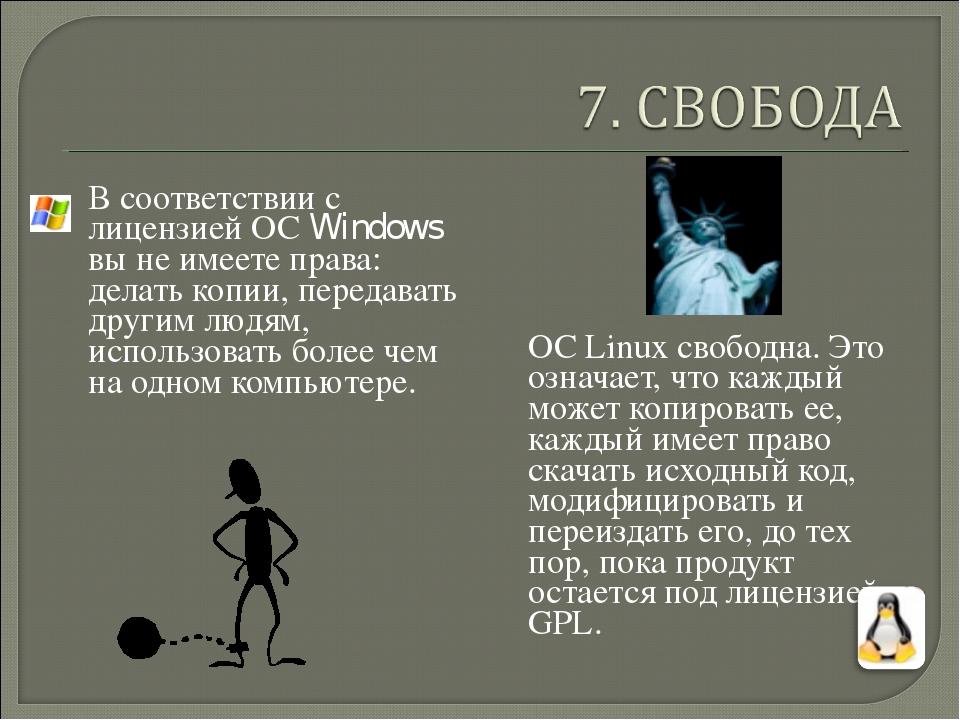В соответствии с лицензией ОС Windows вы не имеете права: делать копии, пере...